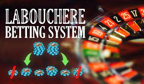 How to Start Winning Roulette - Labouchere System